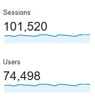 Google_analytics_sessions_and_users
